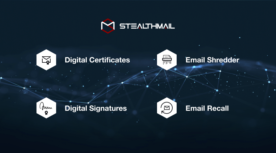 4 StealthMail Add-In Features You Need To Know About